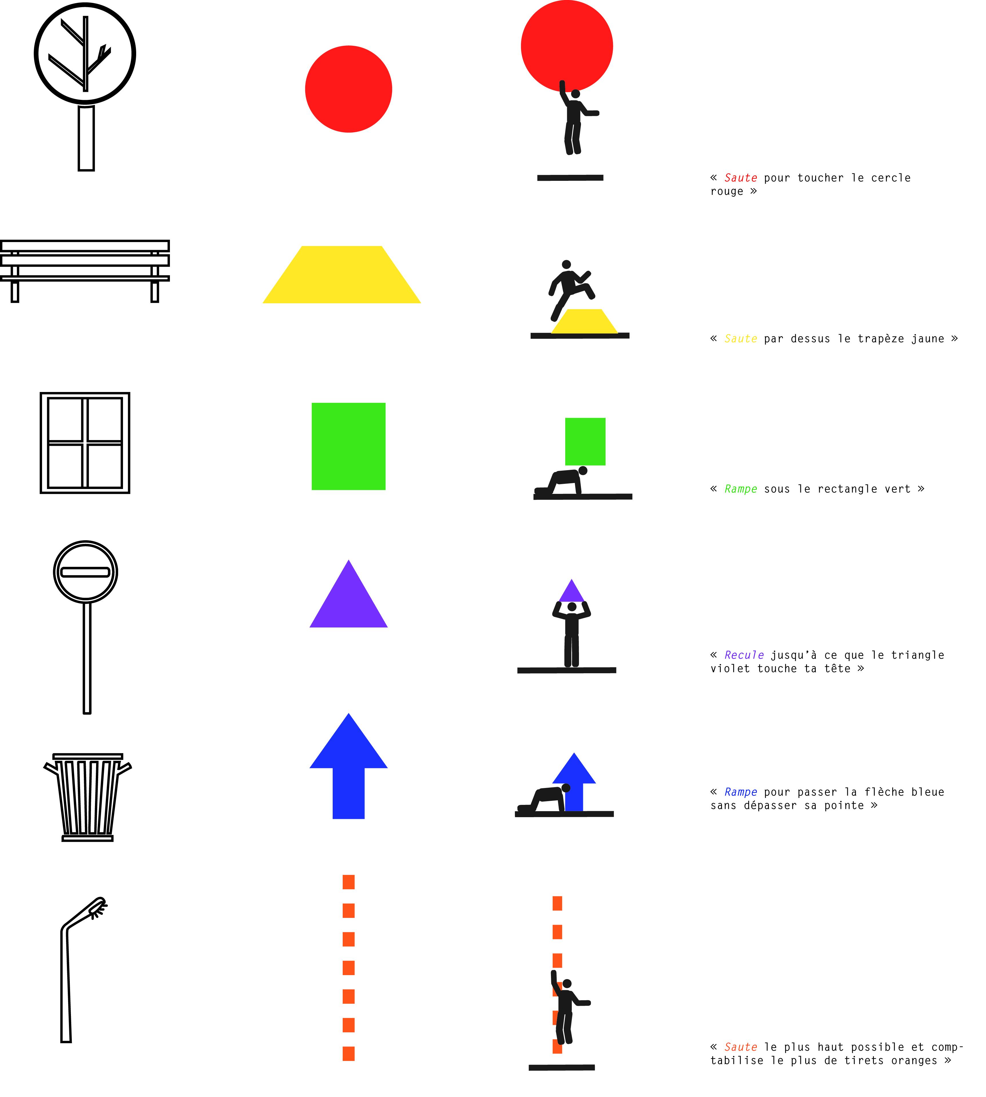 règles du jeu dessin